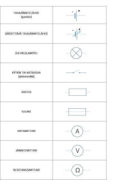 Vastuksen piirrosmerkit